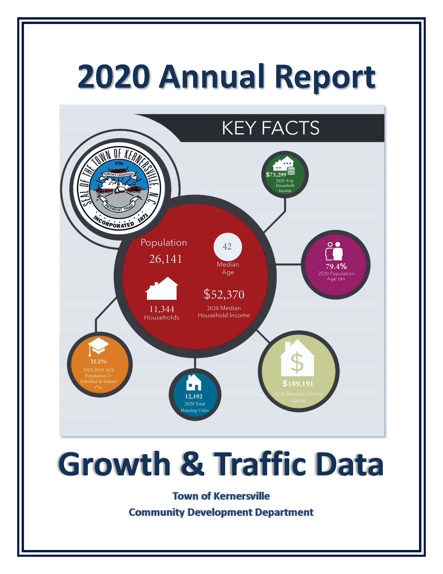 Growth and Traffic Data